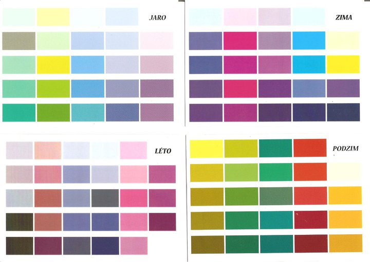 Color typology